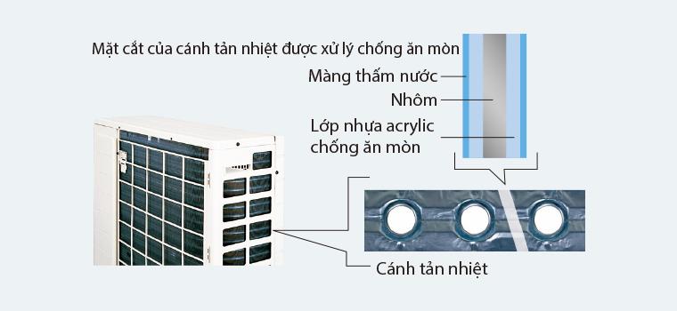 Điều hòa Daikin FTXS60GVMV/RXS60GVMV